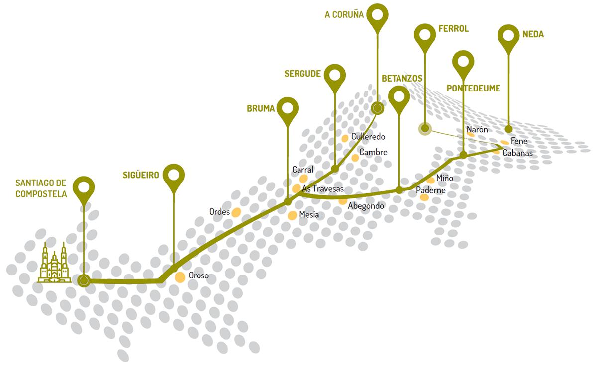 Mapa del camino ingles